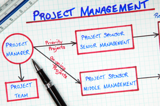 Project Management Experts Photo