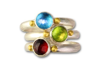 Gemstone Ring Project
