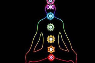 Free Intro: The Chakras: An Inner Map