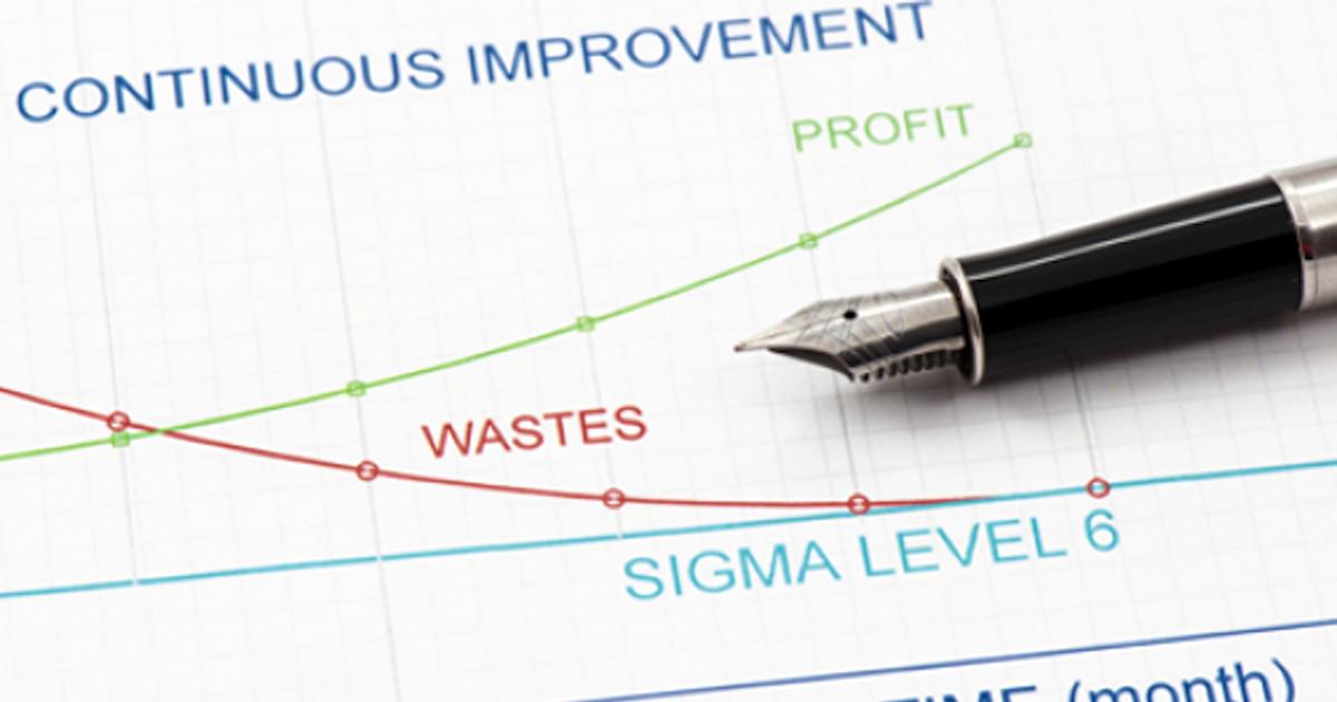 Lean Six Sigma Green Belt More Software Classes Boston