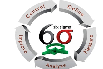 Lean Six Sigma GB Training