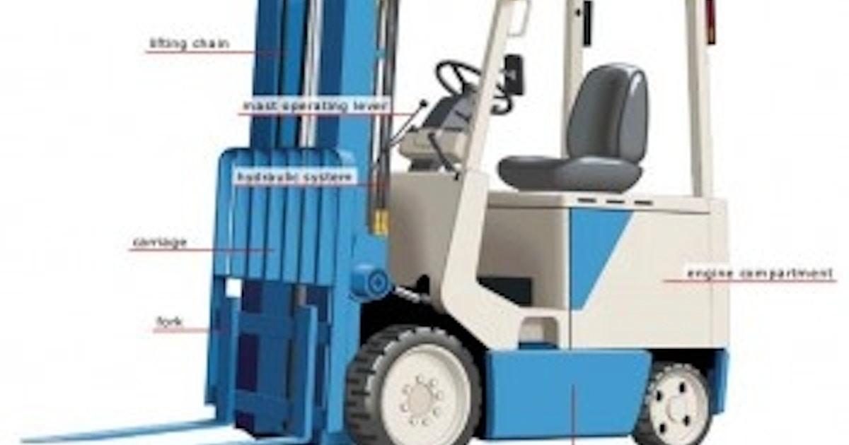 Forklift Training And Certification Forklift Training New York