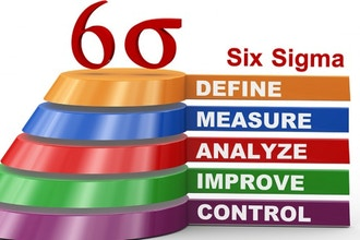 Six Sigma: Green Belt Certification