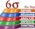 Six Sigma: Green Belt Certification