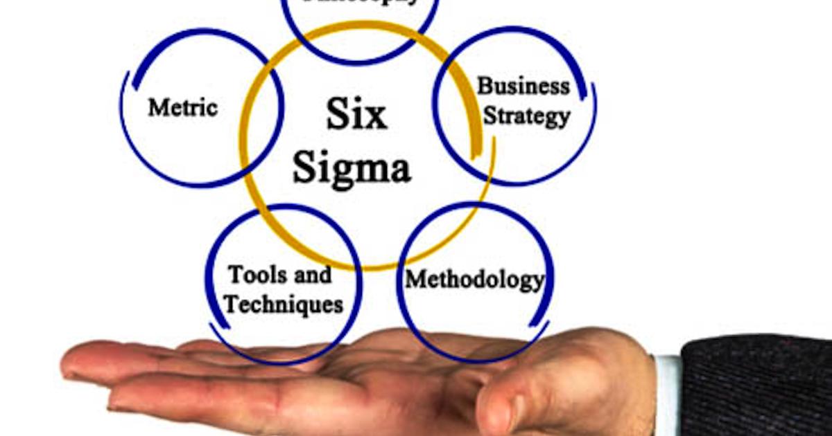 Six Sigma Green Belt Certification Asq Bok Six Sigma Training